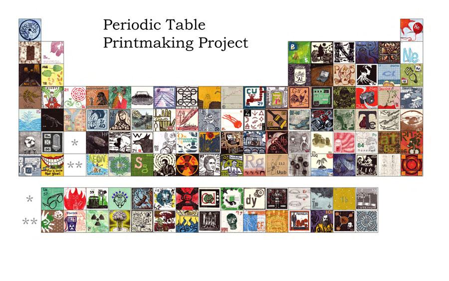 Periodic table essays
